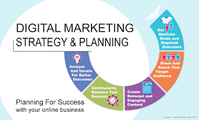 Certified Digital Marketing Specialist - Strategy and Planning Syllabus 2.0